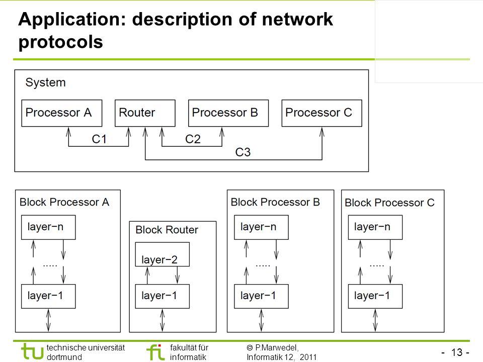 - 13 - technische universität dortmund fakultät für informatik P.Marwedel, Informatik 12, 2011 Application: description of network protocols