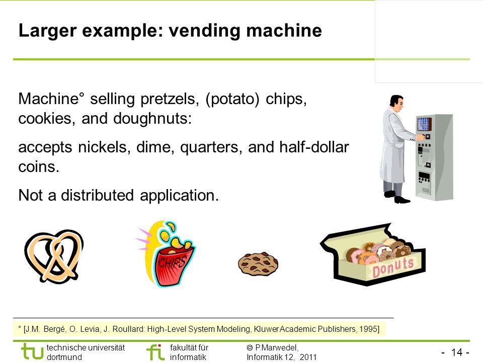 - 14 - technische universität dortmund fakultät für informatik P.Marwedel, Informatik 12, 2011 Larger example: vending machine Machine° selling pretze