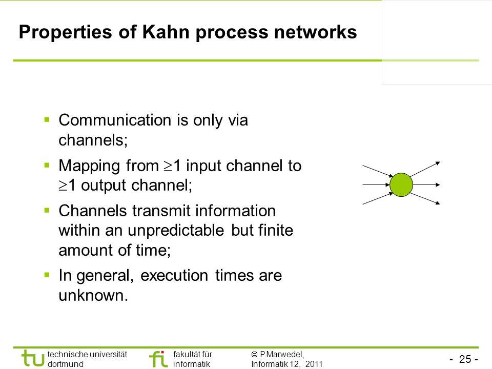 - 25 - technische universität dortmund fakultät für informatik P.Marwedel, Informatik 12, 2011 Properties of Kahn process networks Communication is on