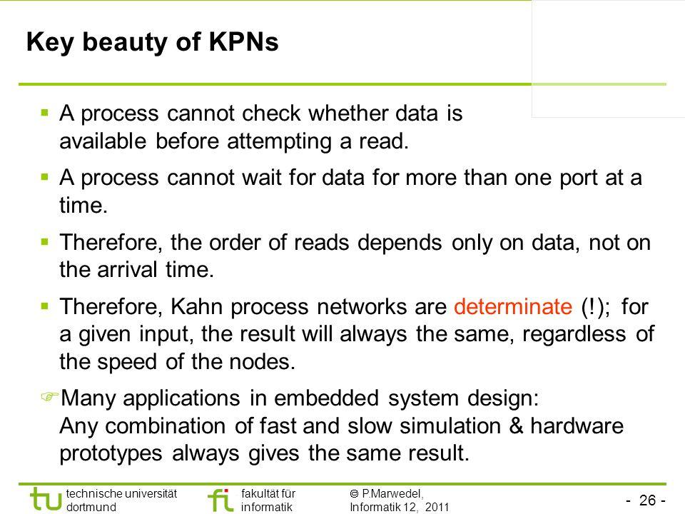 - 26 - technische universität dortmund fakultät für informatik P.Marwedel, Informatik 12, 2011 Key beauty of KPNs A process cannot check whether data