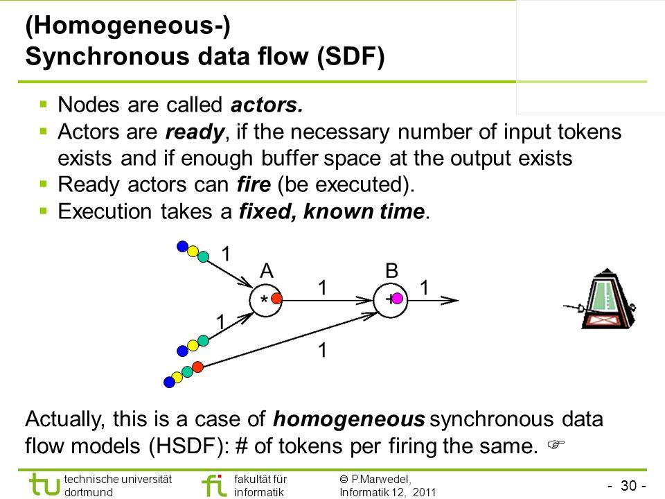 - 30 - technische universität dortmund fakultät für informatik P.Marwedel, Informatik 12, 2011 (Homogeneous-) Synchronous data flow (SDF) Nodes are ca