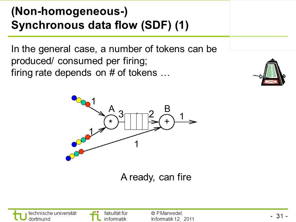 - 31 - technische universität dortmund fakultät für informatik P.Marwedel, Informatik 12, 2011 (Non-homogeneous-) Synchronous data flow (SDF) (1) In t