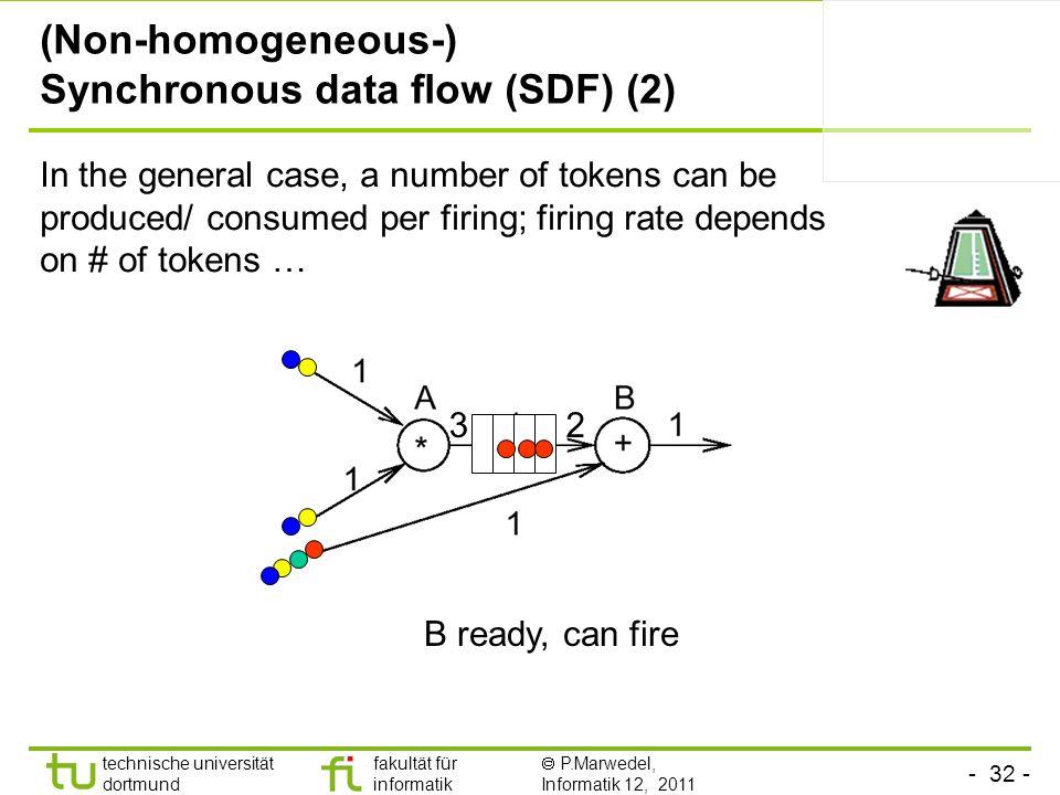 - 32 - technische universität dortmund fakultät für informatik P.Marwedel, Informatik 12, 2011 (Non-homogeneous-) Synchronous data flow (SDF) (2) In t
