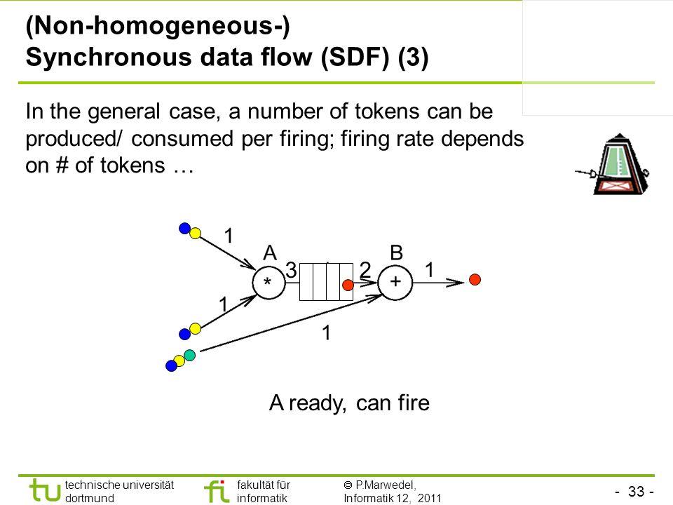 - 33 - technische universität dortmund fakultät für informatik P.Marwedel, Informatik 12, 2011 (Non-homogeneous-) Synchronous data flow (SDF) (3) In t