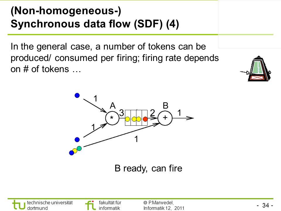 - 34 - technische universität dortmund fakultät für informatik P.Marwedel, Informatik 12, 2011 (Non-homogeneous-) Synchronous data flow (SDF) (4) In t
