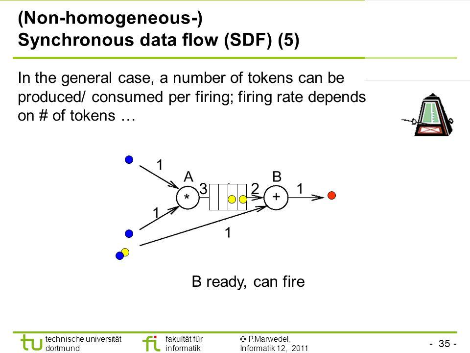 - 35 - technische universität dortmund fakultät für informatik P.Marwedel, Informatik 12, 2011 (Non-homogeneous-) Synchronous data flow (SDF) (5) In t