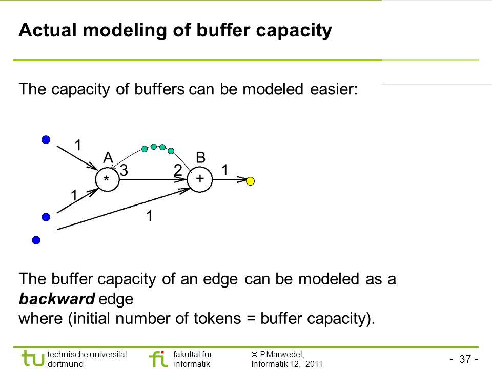 - 37 - technische universität dortmund fakultät für informatik P.Marwedel, Informatik 12, 2011 Actual modeling of buffer capacity The capacity of buff