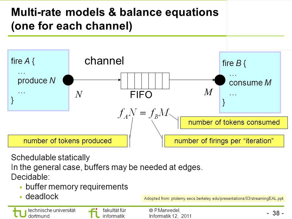 - 38 - technische universität dortmund fakultät für informatik P.Marwedel, Informatik 12, 2011 Multi-rate models & balance equations (one for each cha