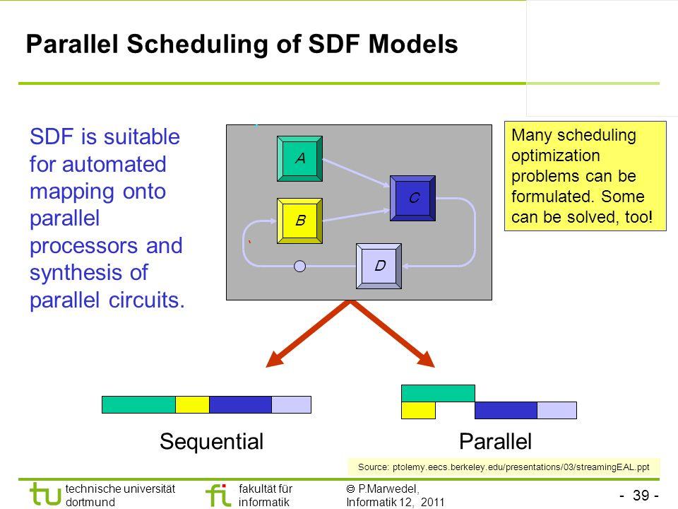 - 39 - technische universität dortmund fakultät für informatik P.Marwedel, Informatik 12, 2011 Parallel Scheduling of SDF Models A C D B SequentialPar