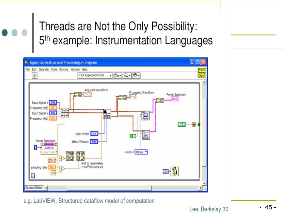 - 45 - technische universität dortmund fakultät für informatik P.Marwedel, Informatik 12, 2011