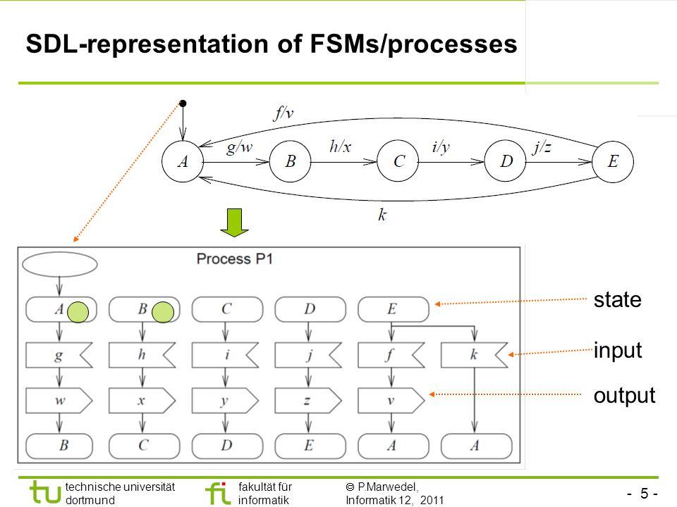 - 5 - technische universität dortmund fakultät für informatik P.Marwedel, Informatik 12, 2011 SDL-representation of FSMs/processes output input state