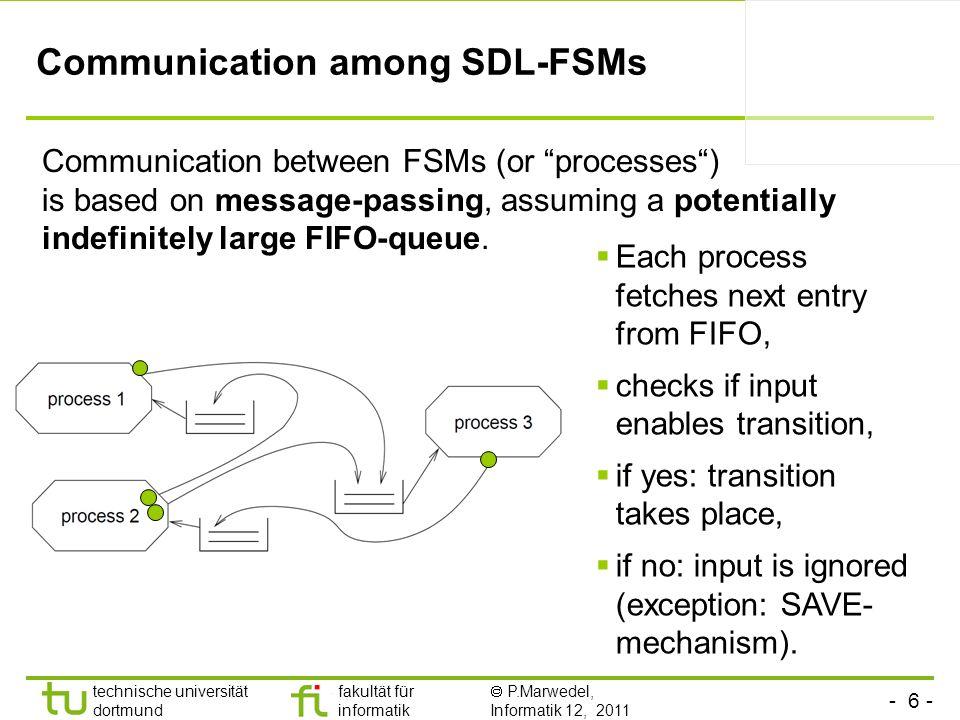- 6 - technische universität dortmund fakultät für informatik P.Marwedel, Informatik 12, 2011 Communication among SDL-FSMs Communication between FSMs