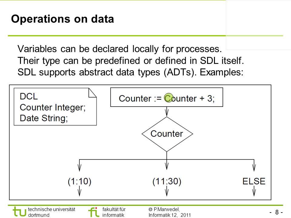 - 8 - technische universität dortmund fakultät für informatik P.Marwedel, Informatik 12, 2011 Operations on data Variables can be declared locally for