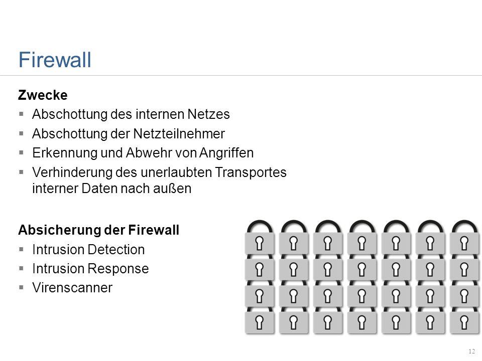 Firewall Zwecke Abschottung des internen Netzes Abschottung der Netzteilnehmer Erkennung und Abwehr von Angriffen Verhinderung des unerlaubten Transpo