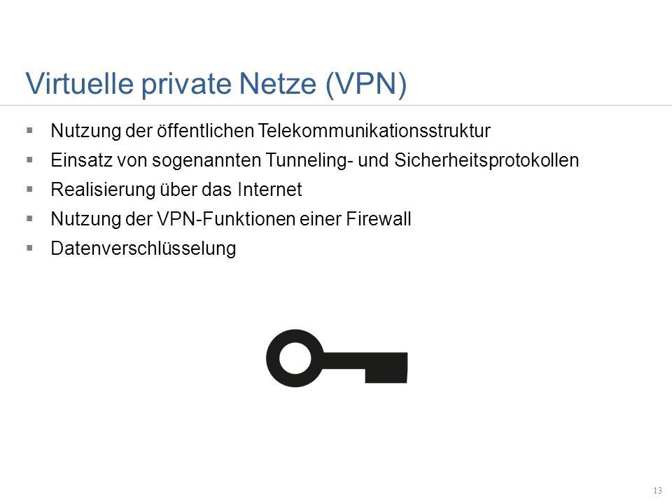 Virtuelle private Netze (VPN) Nutzung der öffentlichen Telekommunikationsstruktur Einsatz von sogenannten Tunneling- und Sicherheitsprotokollen Realis