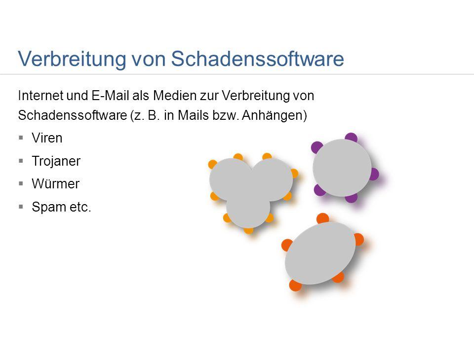 Verbreitung von Schadenssoftware Internet und E-Mail als Medien zur Verbreitung von Schadenssoftware (z. B. in Mails bzw. Anhängen) Viren Trojaner Wür