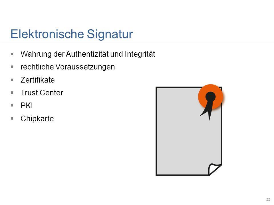 Elektronische Signatur Wahrung der Authentizität und Integrität rechtliche Voraussetzungen Zertifikate Trust Center PKI Chipkarte 22