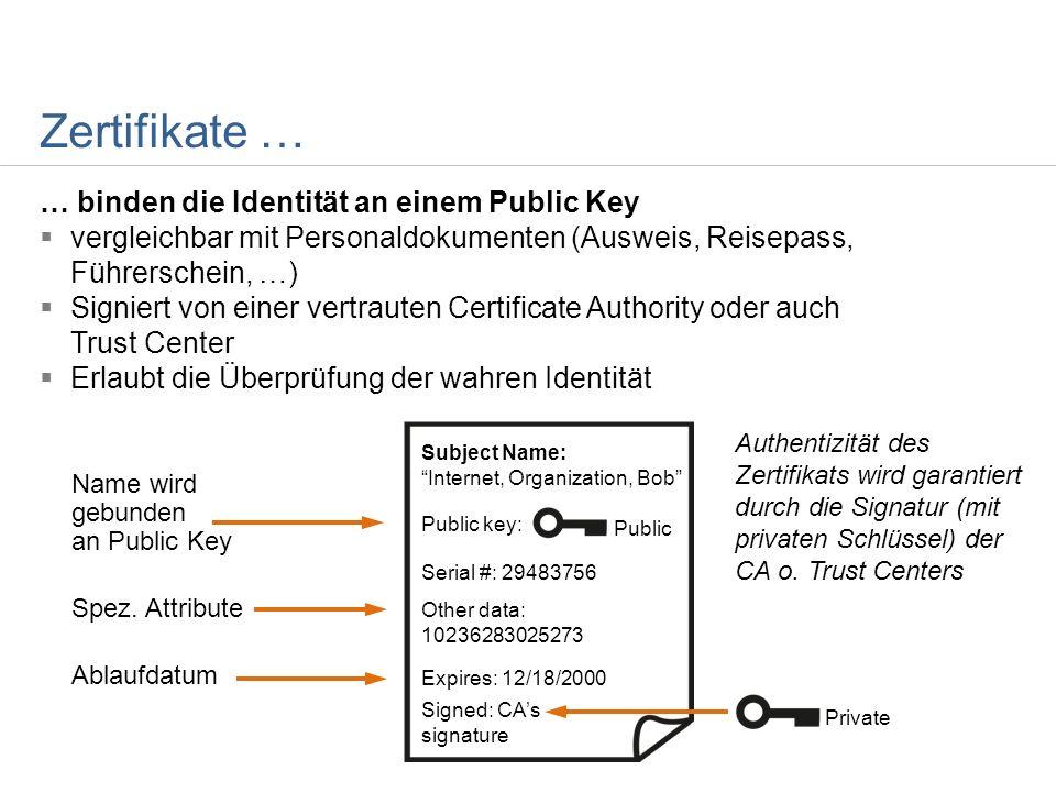 Zertifikate … … binden die Identität an einem Public Key vergleichbar mit Personaldokumenten (Ausweis, Reisepass, Führerschein, …) Signiert von einer
