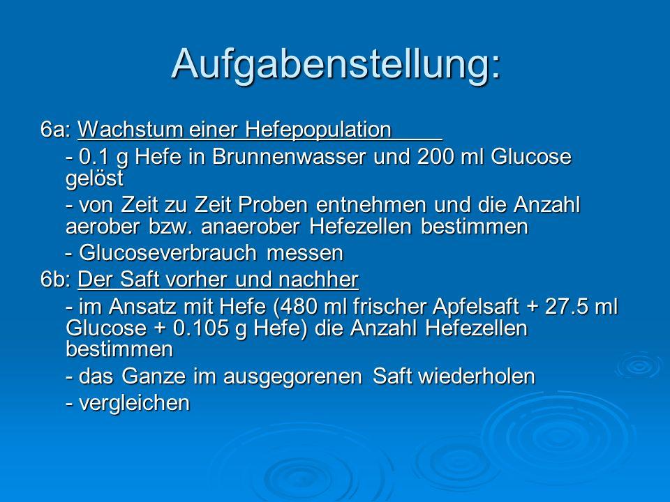 Aufgabenstellung: 6a: Wachstum einer Hefepopulation - 0.1 g Hefe in Brunnenwasser und 200 ml Glucose gelöst - von Zeit zu Zeit Proben entnehmen und di