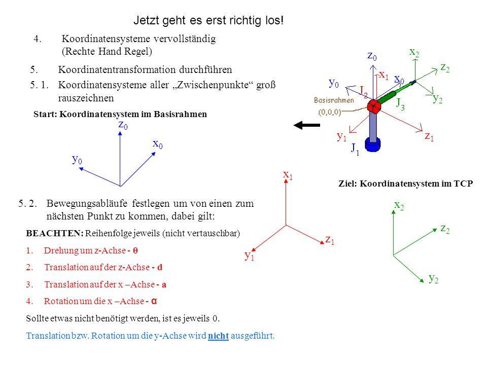 Denavit u. Hartenberg - Beschreibung 1.Bild betrachten 2. Gelenke (Joint) und Arme (Links) von unten nach oben bei 1 für Gelenke und Null für Arme beg