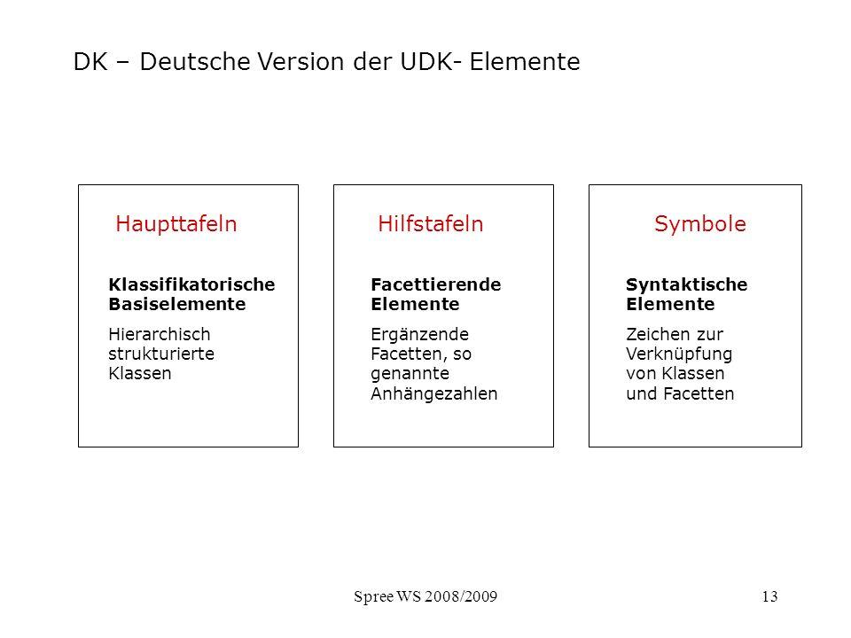 Spree WS 2008/200913 DK - Elemente Haupttafeln Klassifikatorische Basiselemente Hierarchisch strukturierte Klassen Hilfstafeln Facettierende Elemente