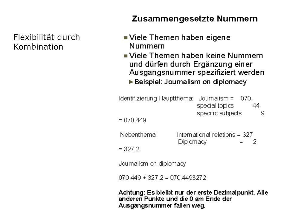 Spree WS 2008/200916 DK - Symbole Haupttafeln 0 Allgemeines 1 Philosophie 2 Religion.