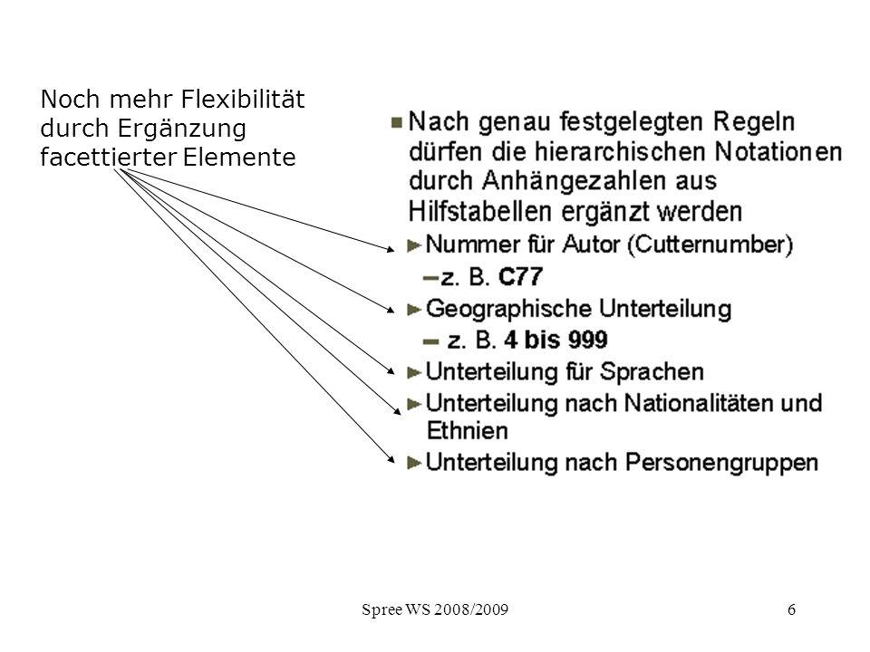 Spree WS 2008/20097 Ausschnitt aus: Umlauf: Einführung in die bibliothekarische Klassifikationstheorie.