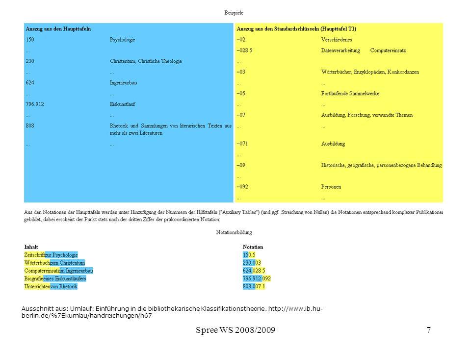 Spree WS 2008/20098 Beurteilung Vorteile Weltweit anerkannt Riesiges Netzwerk von Bibliotheken (Worldcat) Einfaches logisches Grundprinzip Kontinuierliche Pflege durch OCLC (Online Computer Library Center) Nachteile Wegen dezimaler Unterteilung nur 10 Klassen auf einer Ebene Zentrale Klassen setzen teilweise erst tief in der Hierarchie an: –005.1 Computer programming –595.78 Lepidoptera (Falter) –OCLC besitzt die Daten und stellt sie nur bis zu den ersten 3 Klassen frei zur Verfügung.