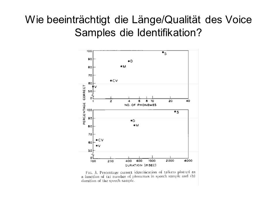 Wie beeinträchtigt die Länge/Qualität des Voice Samples die Identifikation?