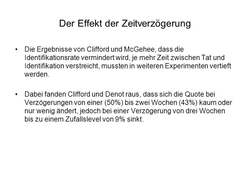 Der Effekt der Zeitverzögerung Die Ergebnisse von Clifford und McGehee, dass die Identifikationsrate vermindert wird, je mehr Zeit zwischen Tat und Identifikation verstreicht, mussten in weiteren Experimenten vertieft werden.