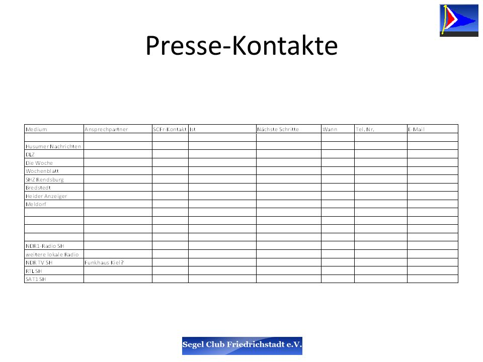 Presse-Kontakte