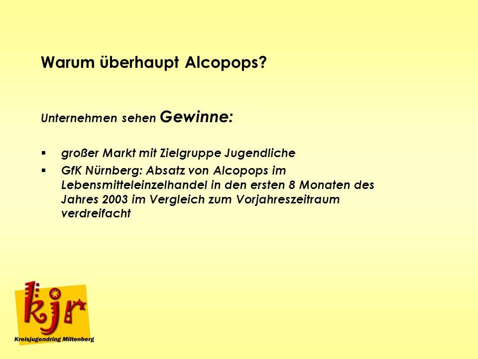 Warum überhaupt Alcopops? Unternehmen sehen Gewinne: großer Markt mit Zielgruppe Jugendliche GfK Nürnberg: Absatz von Alcopops im Lebensmitteleinzelha