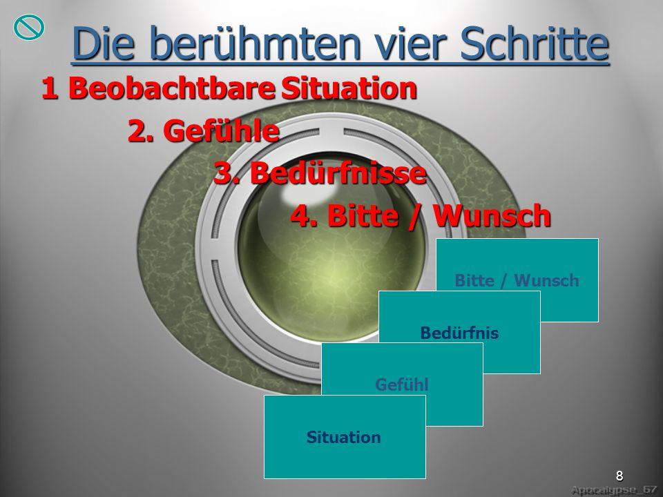 8 Die berühmten vier Schritte 1 Beobachtbare Situation 2. Gefühle 2. Gefühle 3. Bedürfnisse 3. Bedürfnisse 4. Bitte / Wunsch 4. Bitte / Wunsch Bitte /