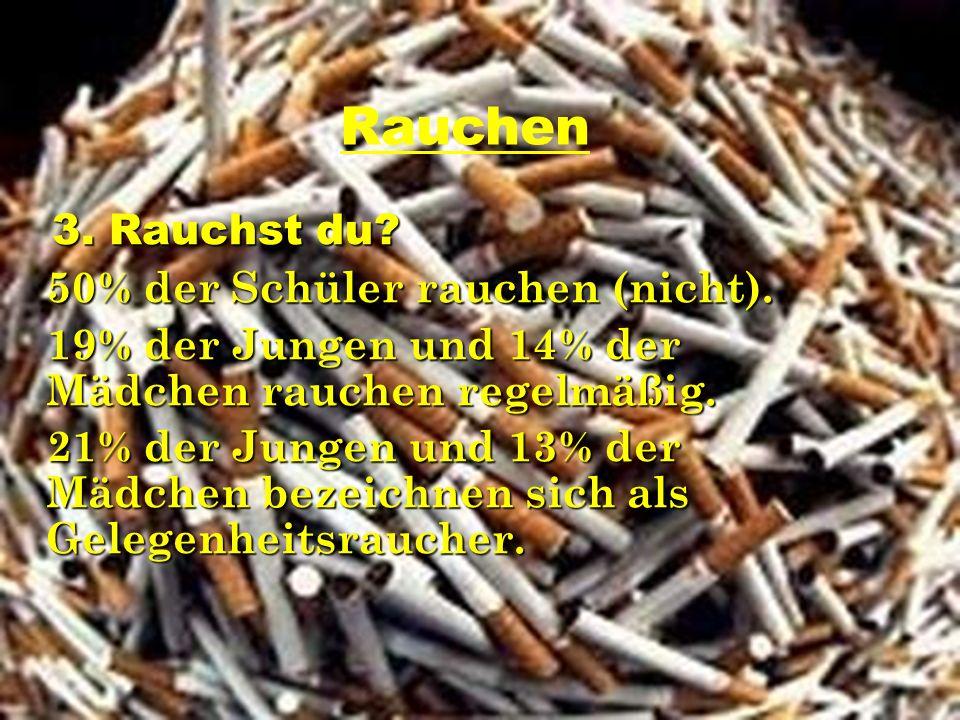 3. Rauchst du? 3. Rauchst du? 50% der Schüler rauchen (nicht). 50% der Schüler rauchen (nicht). 19% der Jungen und 14% der Mädchen rauchen regelmäßig.