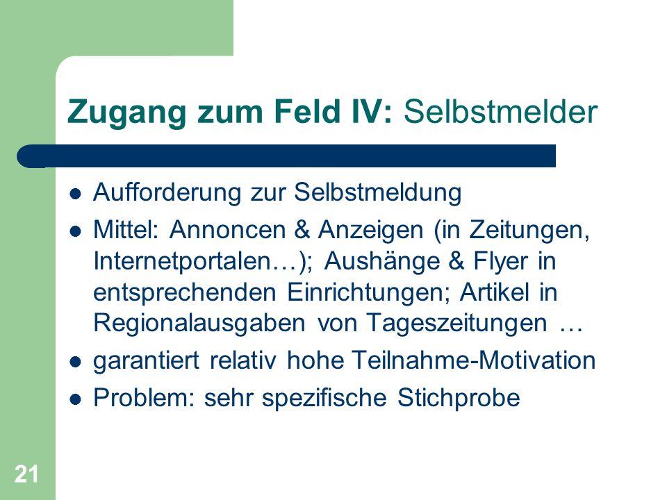 21 Zugang zum Feld IV: Selbstmelder Aufforderung zur Selbstmeldung Mittel: Annoncen & Anzeigen (in Zeitungen, Internetportalen…); Aushänge & Flyer in