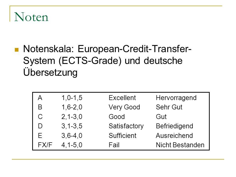 Noten Notenskala: European-Credit-Transfer- System (ECTS-Grade) und deutsche Übersetzung A1,0-1,5ExcellentHervorragend B1,6-2,0Very GoodSehr Gut C2,1-