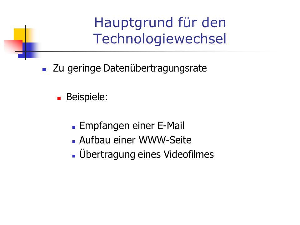 Hauptgrund für den Technologiewechsel Zu geringe Datenübertragungsrate Beispiele: Empfangen einer E-Mail Aufbau einer WWW-Seite Übertragung eines Vide