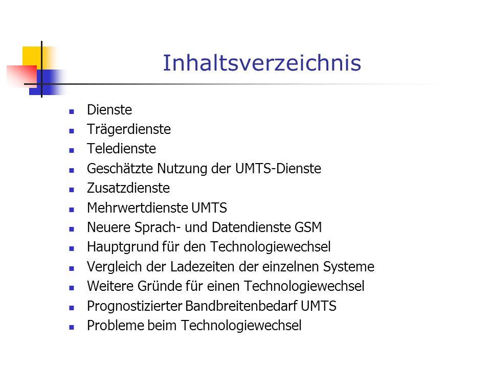 Inhaltsverzeichnis Dienste Trägerdienste Teledienste Geschätzte Nutzung der UMTS-Dienste Zusatzdienste Mehrwertdienste UMTS Neuere Sprach- und Datendi