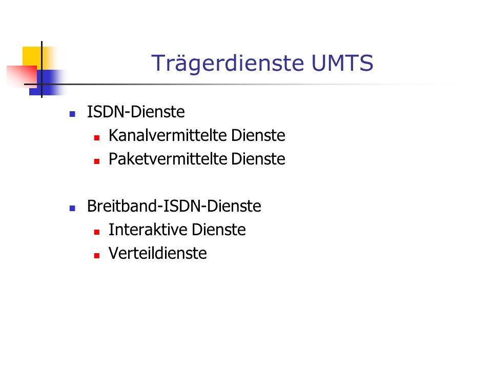 Trägerdienste UMTS ISDN-Dienste Kanalvermittelte Dienste Paketvermittelte Dienste Breitband-ISDN-Dienste Interaktive Dienste Verteildienste