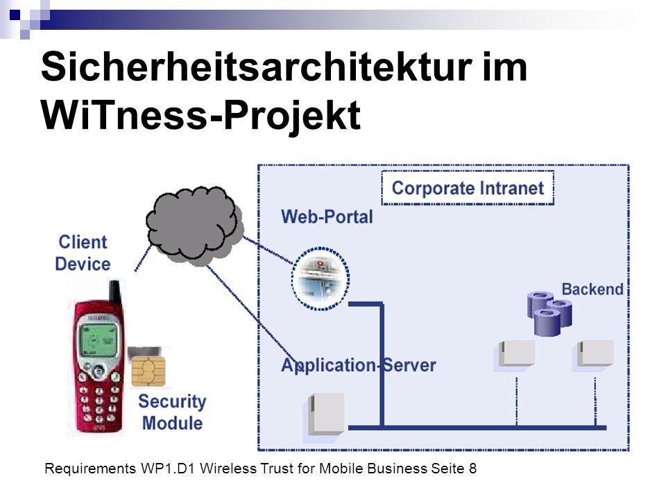 Sicherheitsarchitektur im WiTness-Projekt Requirements WP1.D1 Wireless Trust for Mobile Business Seite 8