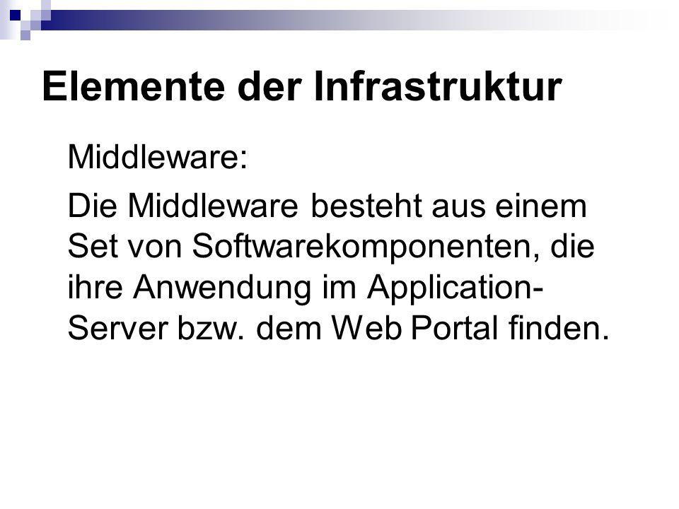 Elemente der Infrastruktur Middleware: Die Middleware besteht aus einem Set von Softwarekomponenten, die ihre Anwendung im Application- Server bzw.