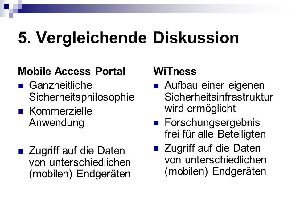 5. Vergleichende Diskussion Mobile Access Portal Ganzheitliche Sicherheitsphilosophie Kommerzielle Anwendung Zugriff auf die Daten von unterschiedlich