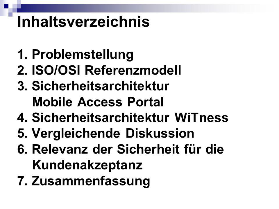 Inhaltsverzeichnis 1. Problemstellung 2. ISO/OSI Referenzmodell 3. Sicherheitsarchitektur Mobile Access Portal 4. Sicherheitsarchitektur WiTness 5. Ve
