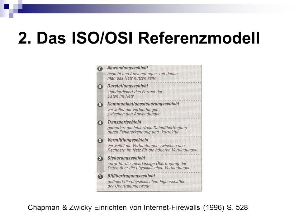 2. Das ISO/OSI Referenzmodell Chapman & Zwicky Einrichten von Internet-Firewalls (1996) S. 528