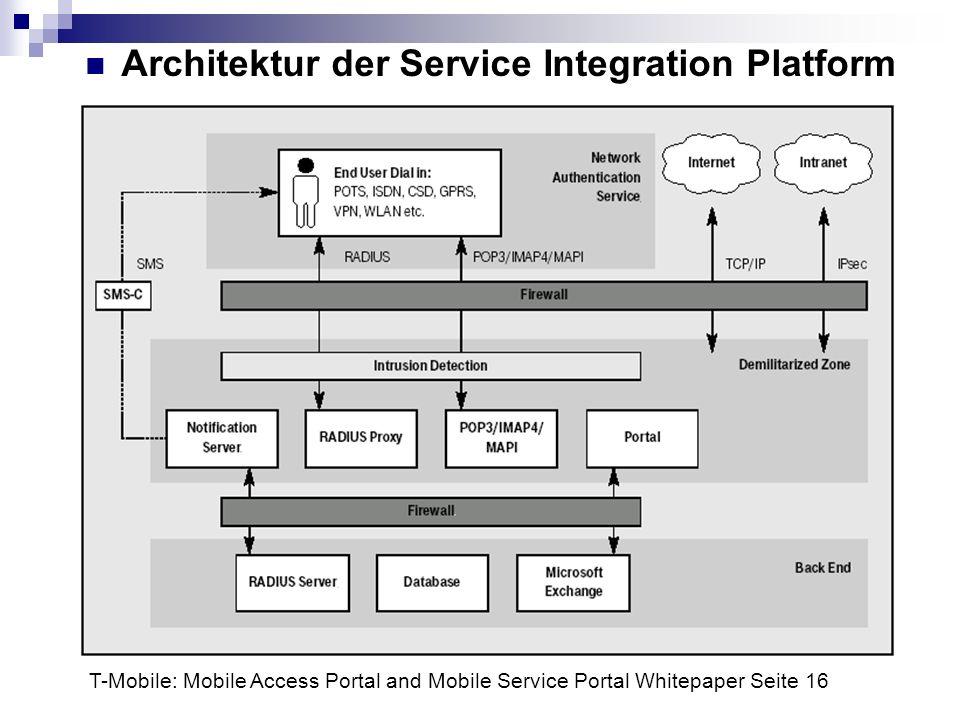 Architektur der Service Integration Platform T-Mobile: Mobile Access Portal and Mobile Service Portal Whitepaper Seite 16