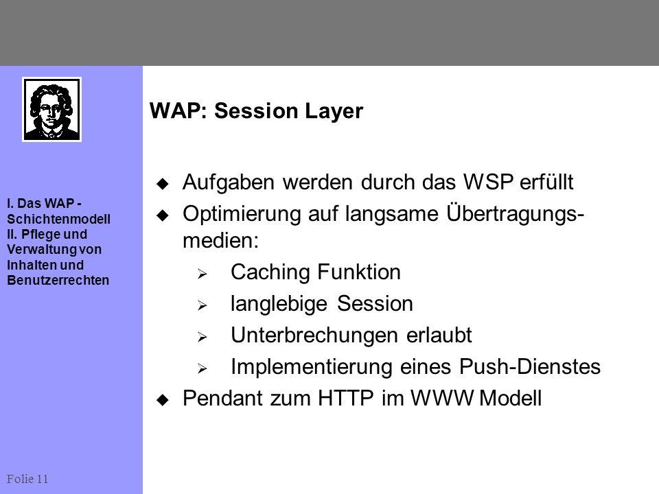 Folie 11 I. Das WAP - Schichtenmodell II. Pflege und Verwaltung von Inhalten und Benutzerrechten WAP: Session Layer Aufgaben werden durch das WSP erfü