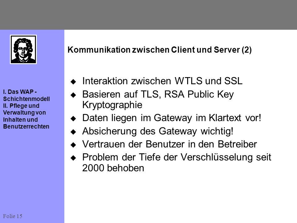 Folie 15 I. Das WAP - Schichtenmodell II. Pflege und Verwaltung von Inhalten und Benutzerrechten Kommunikation zwischen Client und Server (2) Interakt