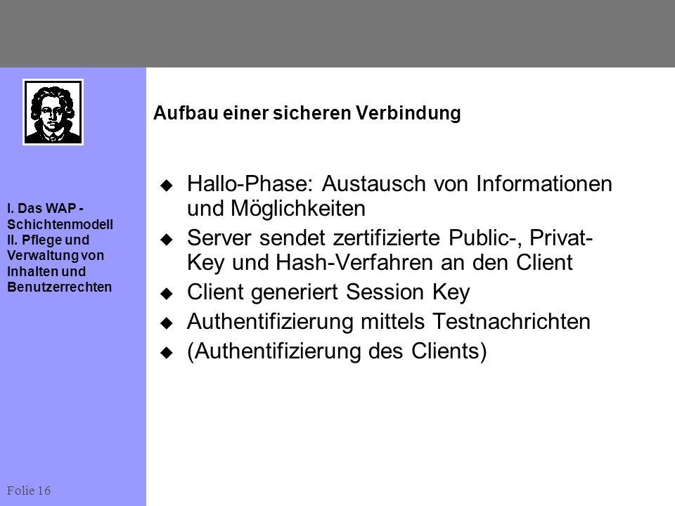 Folie 16 I. Das WAP - Schichtenmodell II. Pflege und Verwaltung von Inhalten und Benutzerrechten Aufbau einer sicheren Verbindung Hallo-Phase: Austaus