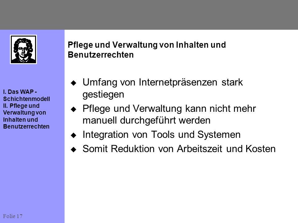 Folie 17 I. Das WAP - Schichtenmodell II. Pflege und Verwaltung von Inhalten und Benutzerrechten Pflege und Verwaltung von Inhalten und Benutzerrechte