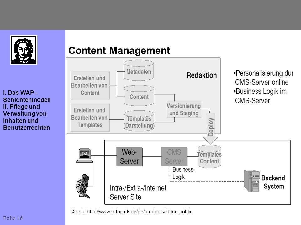Folie 18 I. Das WAP - Schichtenmodell II. Pflege und Verwaltung von Inhalten und Benutzerrechten Content Management Quelle:http://www.infopark.de/de/p